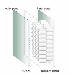 KAPILUX T - Triple Glazing